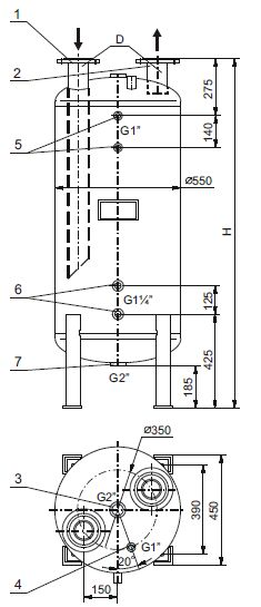 SCWA Stabilizers principle of operation