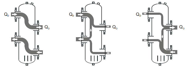 how to build a hydraulic separator
