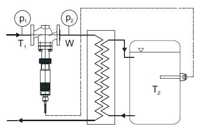 Dobór zaworu temperatury typ RTB dla pary wodnej nasyconej.