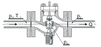 przepływ wody przez regulator