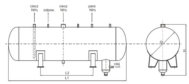 Zbiorniki do ciekłego amoniaku