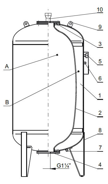 Budowa naczynia przeponowe TerNWP