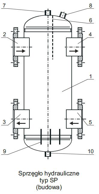 Schemat sprzęgła chłodniczego SP-G