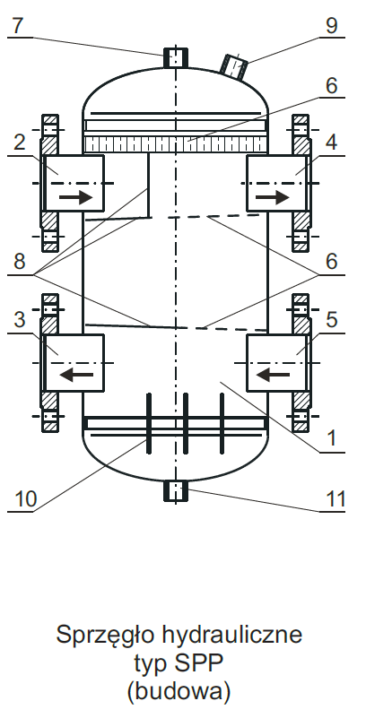 Schemat sprzęgła chłodniczego SPP-G