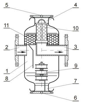 Budowa filtroseparatora