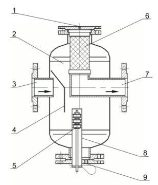 Budowa filtroodmulnika DN25-65