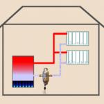 separator zanieczyszczeń TerSIM ochrona wymiennika CO