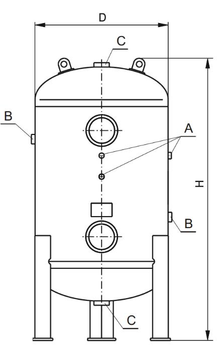 Zbiornik sprężonego powietrza (wymiary)