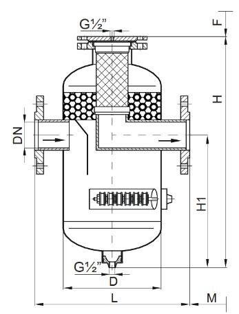 Filtroseparator DN125-150