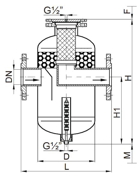 Filtroseparator DN80-100