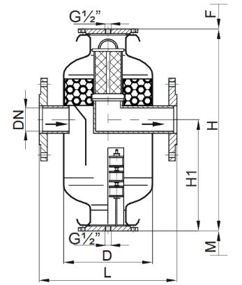 Filtroseparator DN25-65