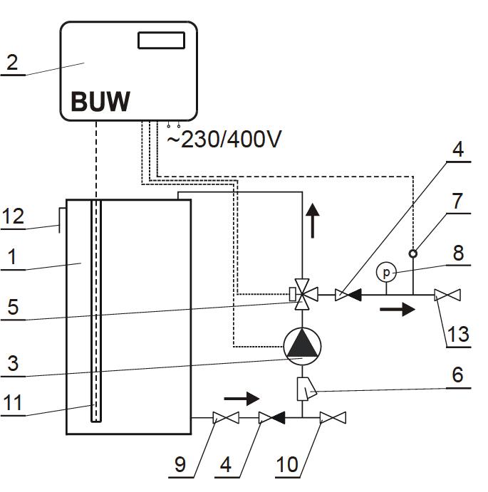 Schemat urządzenia BUW dla jednego obiegu