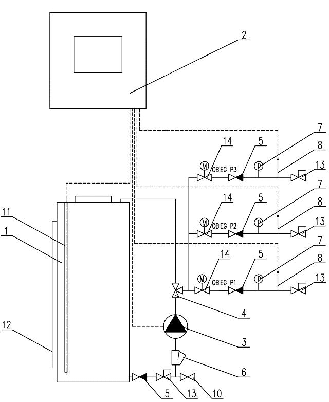 Schemat urządzenia BUW dla 3 obiegów