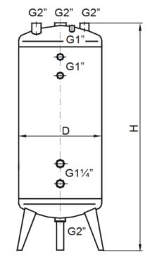 Zasobnik ciepłej wody użytkowej typ CZW i ZCWS (wymiary) o pojemności od 221 do 920 dm³